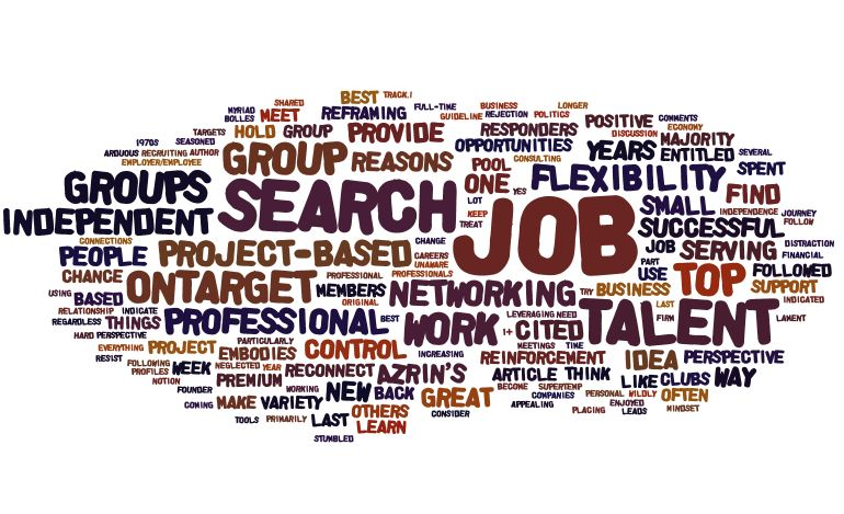 word cloud your resume